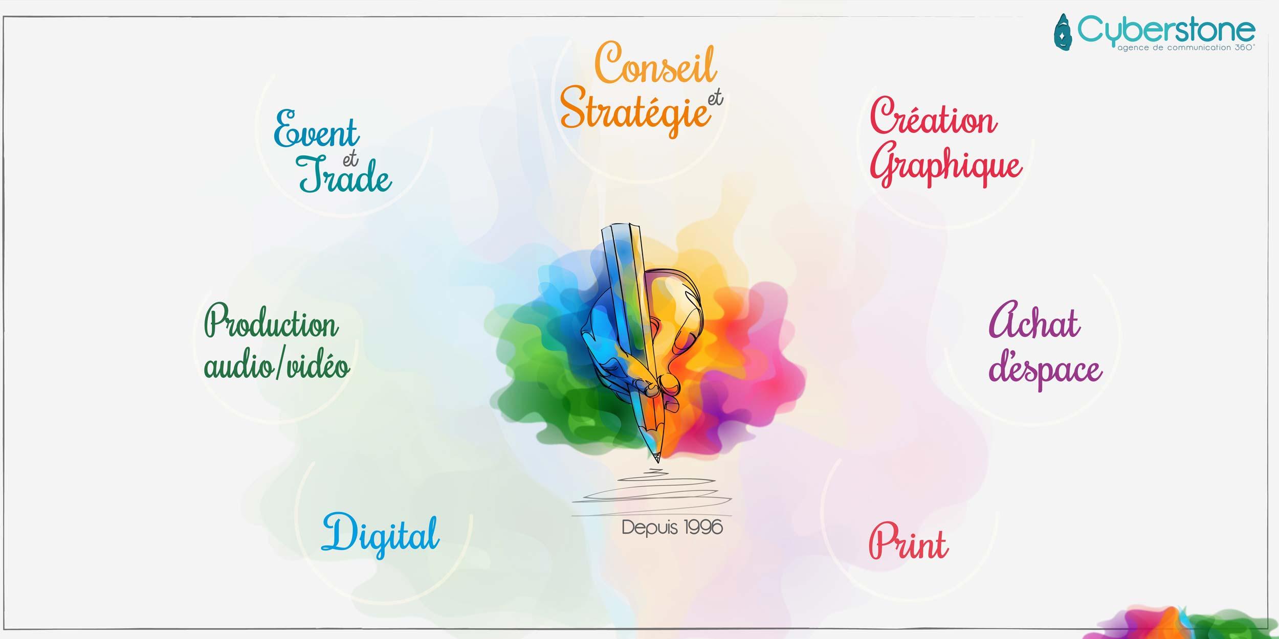 Event et trade, Production audio/vidéo, Digital, Création graphique, Achat d'espace, Print